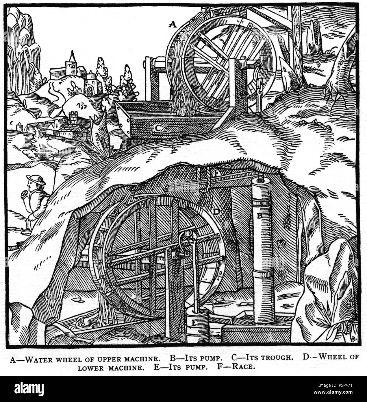 N/A. Woodcut illustration from De re metallica by Georgius Agricola. This is a 300dpi scan from the 1950 Dover edition of the 1913 Hoover translation of the 1556 reference. The Dover edition has slightly smaller size prints than the Hoover (which is a rare book). The woodcuts were recreated for the 1913 printing. Filenames (except for the title page) indicate the chapter (2, 3, 5, etc.) followed by the sequential number of the illustration. 2 May 2005, 07:06:28. TCO (talk) 223 Book6-30 - Stock Image