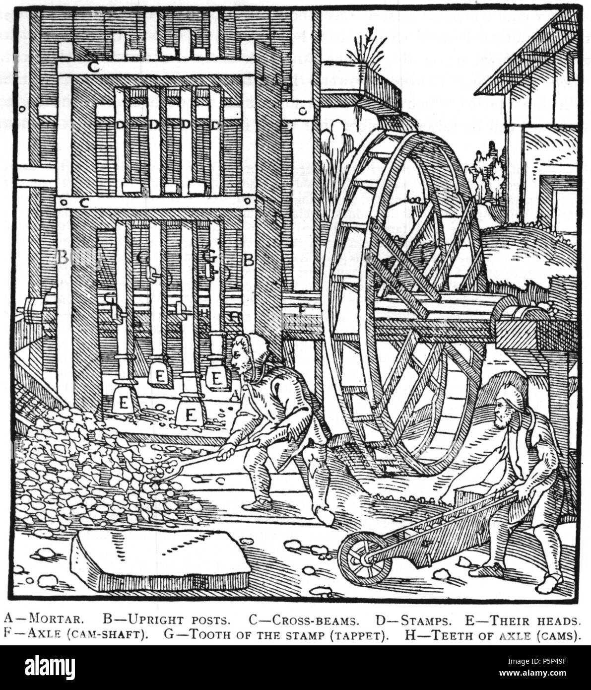 N/A. Woodcut illustration from De re metallica by Georgius Agricola. This is a 300dpi scan from the 1950 Dover edition of the 1913 Hoover translation of the 1556 reference. The Dover edition has slightly smaller size prints than the Hoover (which is a rare book). The woodcuts were recreated for the 1913 printing. Filenames (except for the title page) indicate the chapter (2, 3, 5, etc.) followed by the sequential number of the illustration. 2 May 2005, 07:12:52. TCO (talk) 223 Book8-11 - Stock Image