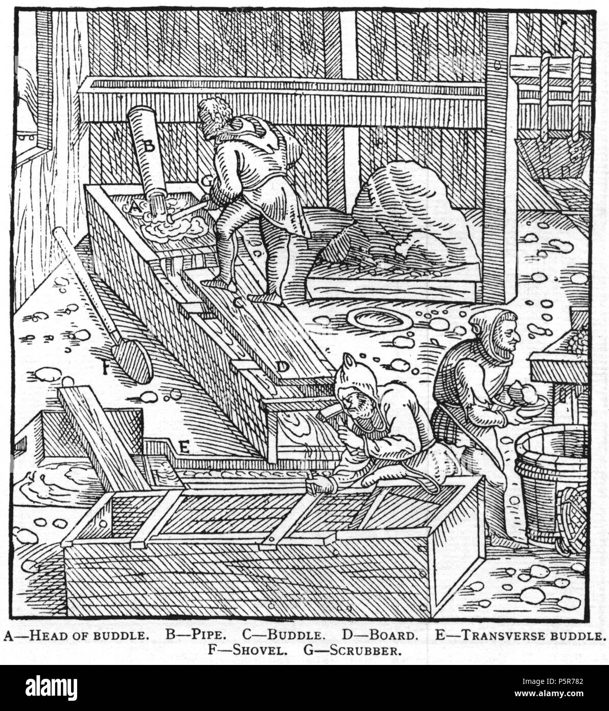 N/A. Woodcut illustration from De re metallica by Georgius Agricola. This is a 300dpi scan from the 1950 Dover edition of the 1913 Hoover translation of the 1556 reference. The Dover edition has slightly smaller size prints than the Hoover (which is a rare book). The woodcuts were recreated for the 1913 printing. Filenames (except for the title page) indicate the chapter (2, 3, 5, etc.) followed by the sequential number of the illustration. 2 May 2005, 07:13:02. TCO (talk) 223 Book8-23 - Stock Image