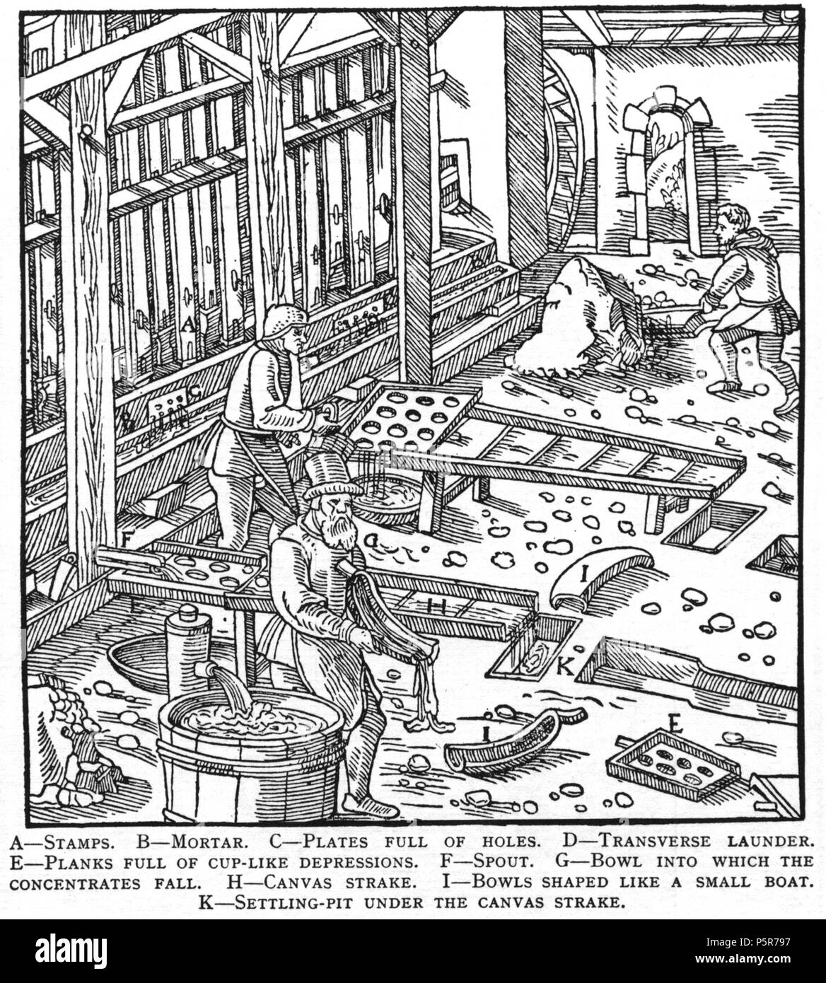 N/A. Woodcut illustration from De re metallica by Georgius Agricola. This is a 300dpi scan from the 1950 Dover edition of the 1913 Hoover translation of the 1556 reference. The Dover edition has slightly smaller size prints than the Hoover (which is a rare book). The woodcuts were recreated for the 1913 printing. Filenames (except for the title page) indicate the chapter (2, 3, 5, etc.) followed by the sequential number of the illustration. 2 May 2005, 07:13:16. TCO (talk) 223 Book8-38 - Stock Image