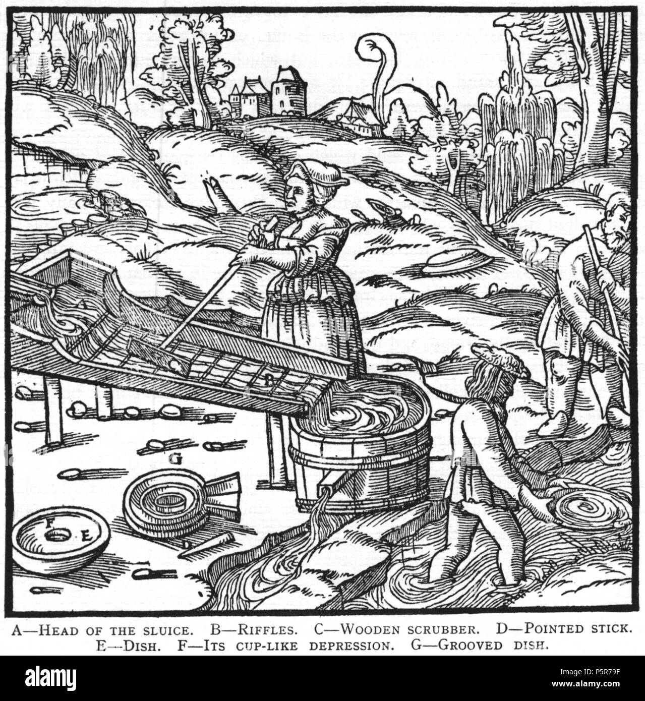 N/A. Woodcut illustration from De re metallica by Georgius Agricola. This is a 300dpi scan from the 1950 Dover edition of the 1913 Hoover translation of the 1556 reference. The Dover edition has slightly smaller size prints than the Hoover (which is a rare book). The woodcuts were recreated for the 1913 printing. Filenames (except for the title page) indicate the chapter (2, 3, 5, etc.) followed by the sequential number of the illustration. 2 May 2005, 07:13:18. TCO (talk) 223 Book8-42 - Stock Image