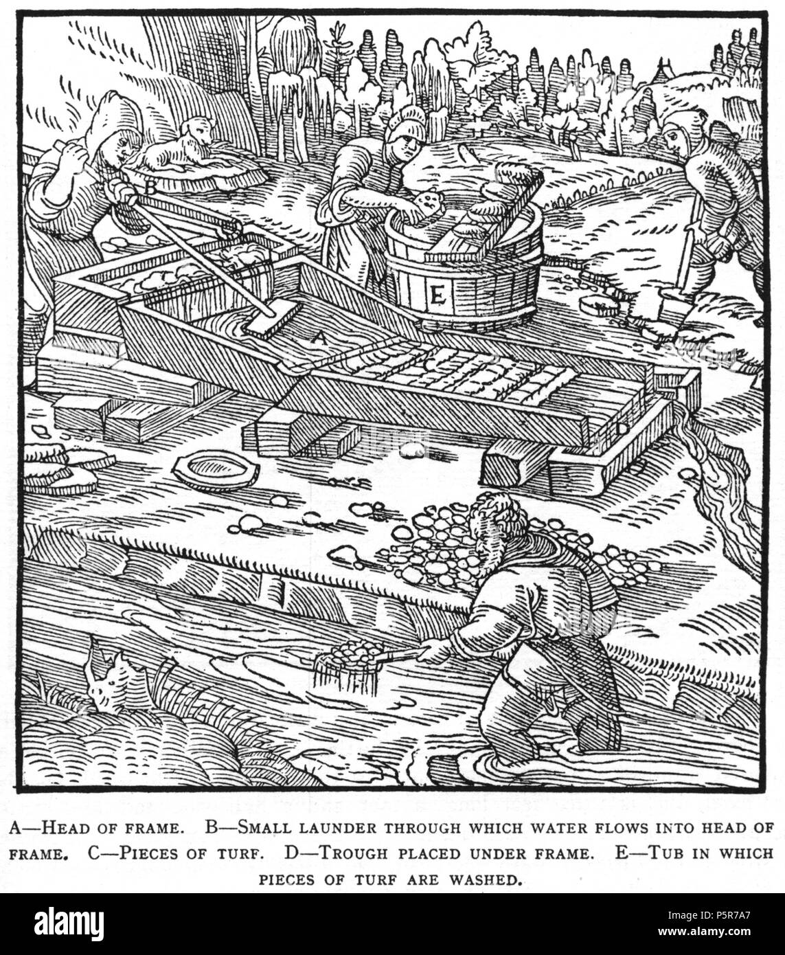 N/A. Woodcut illustration from De re metallica by Georgius Agricola. This is a 300dpi scan from the 1950 Dover edition of the 1913 Hoover translation of the 1556 reference. The Dover edition has slightly smaller size prints than the Hoover (which is a rare book). The woodcuts were recreated for the 1913 printing. Filenames (except for the title page) indicate the chapter (2, 3, 5, etc.) followed by the sequential number of the illustration. 2 May 2005, 07:13:24. TCO (talk) 223 Book8-49 Stock Photo
