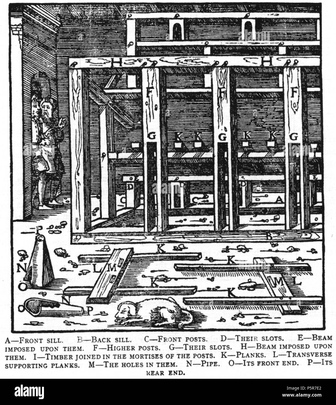 N/A. Woodcut illustration from De re metallica by Georgius Agricola. This is a 300dpi scan from the 1950 Dover edition of the 1913 Hoover translation of the 1556 reference. The Dover edition has slightly smaller size prints than the Hoover (which is a rare book). The woodcuts were recreated for the 1913 printing. Filenames (except for the title page) indicate the chapter (2, 3, 5, etc.) followed by the sequential number of the illustration. 2 May 2005, 07:11:38. TCO (talk) 223 Book9-6 - Stock Image