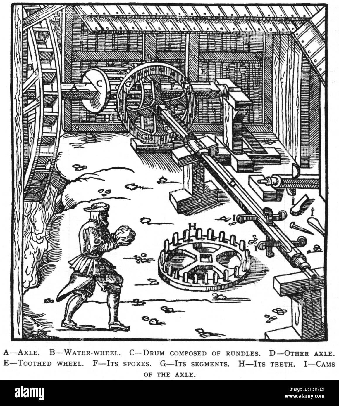 N/A. Woodcut illustration from De re metallica by Georgius Agricola. This is a 300dpi scan from the 1950 Dover edition of the 1913 Hoover translation of the 1556 reference. The Dover edition has slightly smaller size prints than the Hoover (which is a rare book). The woodcuts were recreated for the 1913 printing. Filenames (except for the title page) indicate the chapter (2, 3, 5, etc.) followed by the sequential number of the illustration. 2 May 2005, 07:11:40. TCO (talk) 223 Book9-8 - Stock Image