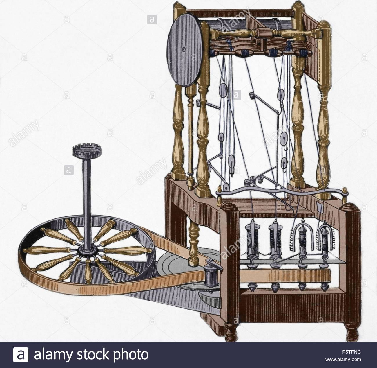 Spinning-frame. Designed in 1767 by Richard Arkwright (1732-1792 ...