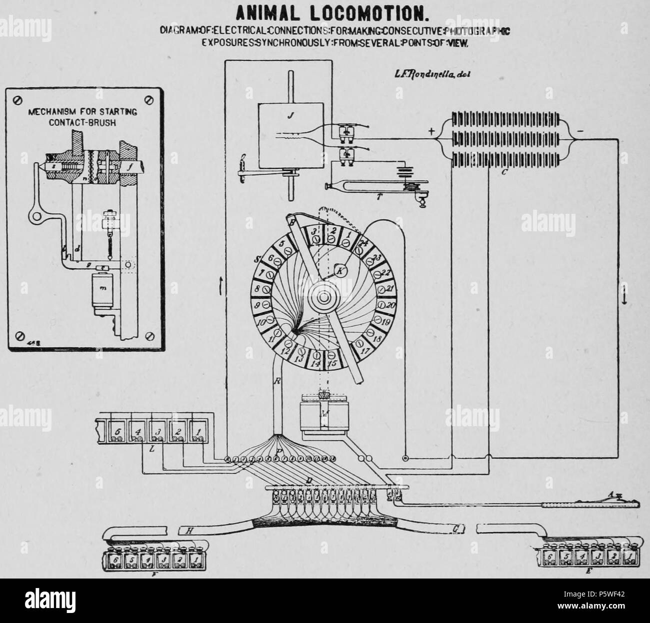 Na english diagram of electrical connections for making eadweard muybridge 18301904 alternative names edward james muggeridge description english american photographer and inventor date ccuart Images