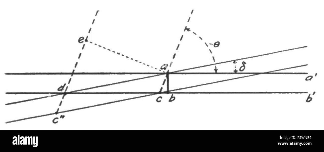 Na english fig 31diagram of theory of differential pattern in na english fig 31diagram of theory of differential pattern in periodograph analysis 1919 andrew ellicott douglass 353 climatic cycles and ccuart Choice Image