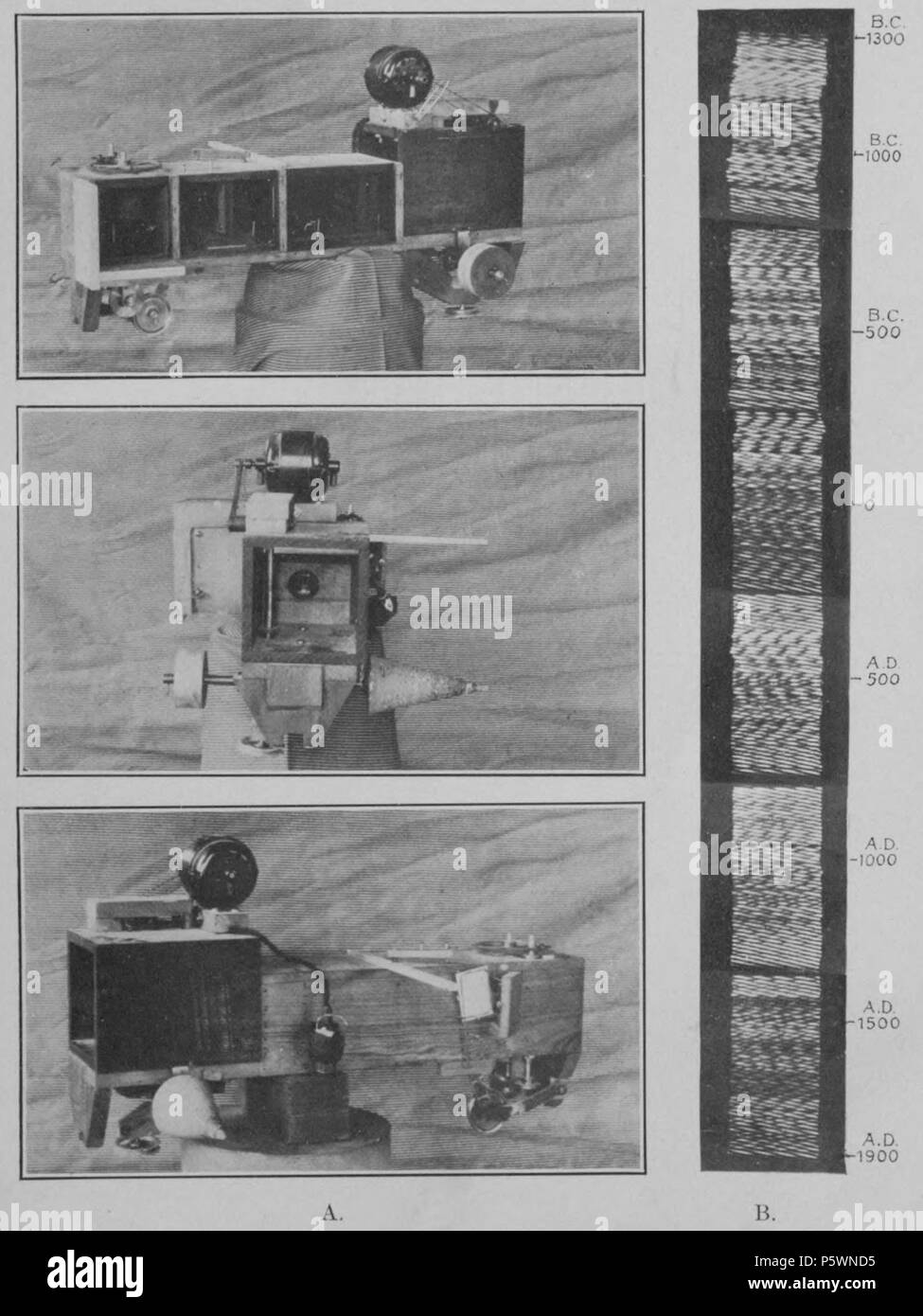 N/A. English: Plate 10. A. The automatic optical periodograph. B. Differential patterns of Sequoia record, 3200 years at 11.4. 1919. Andrew Ellicott Douglass 353 Climatic Cycles and Tree-Growth Plate 10 Stock Photo
