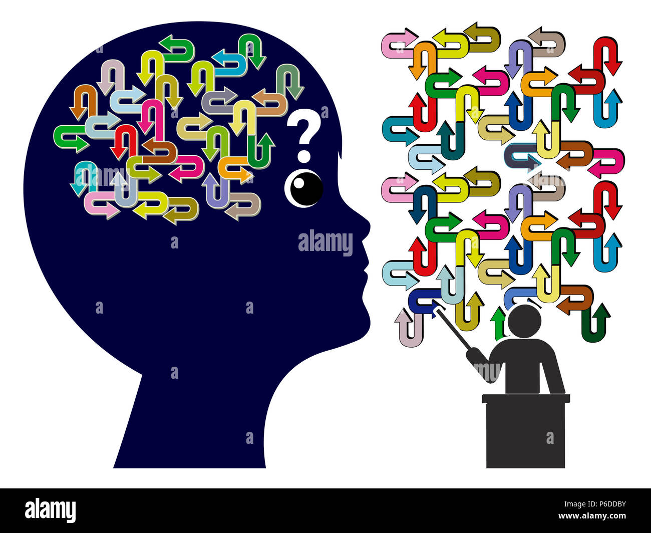 Confusion helps children to learn at school or at home. - Stock Image