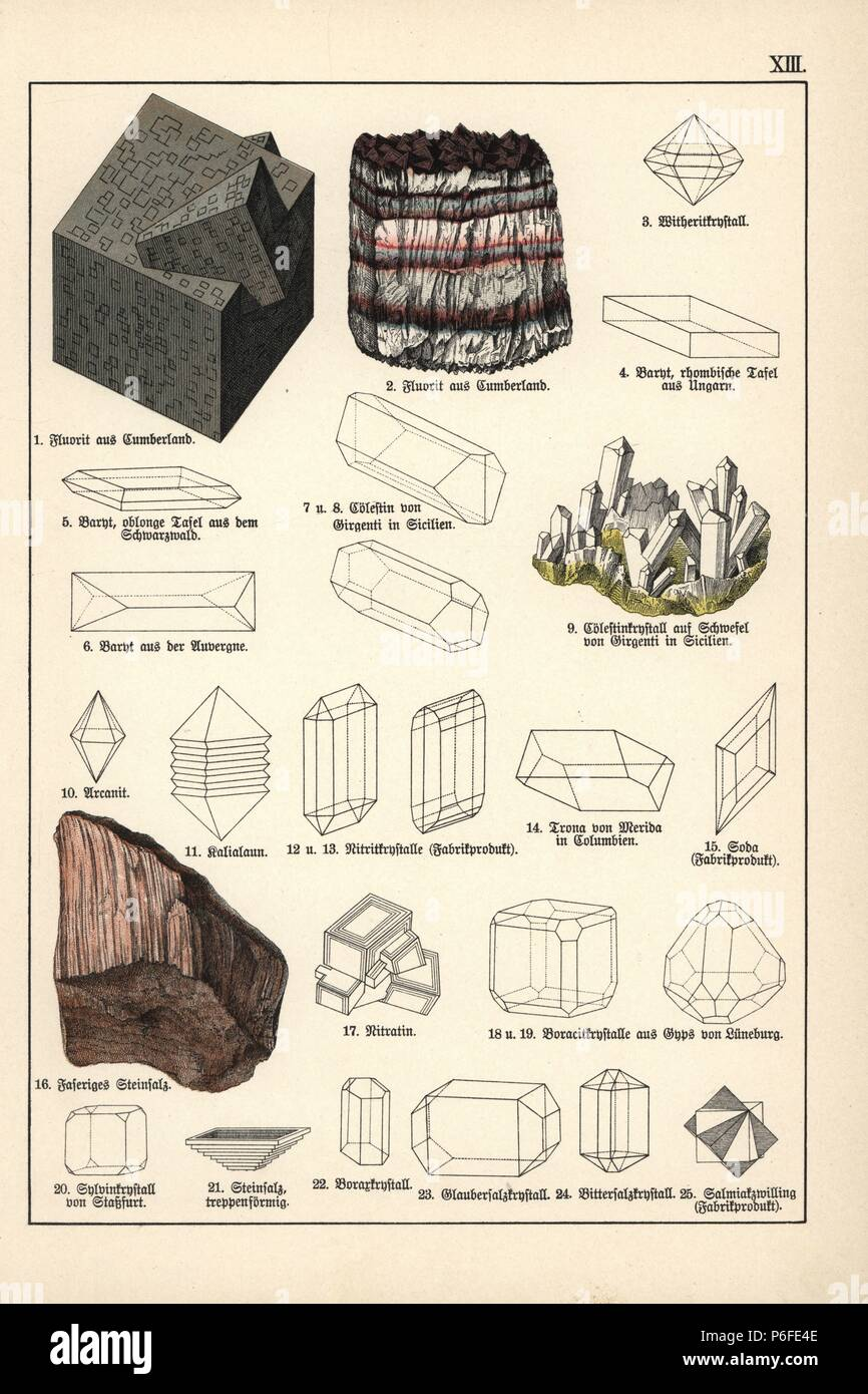 Mineral and crystal varieties including fluorite, celestine and fibrous rock salt. Chromolithograph from Dr. Aldolph Kenngott's 'Mineralogy' section in Gotthilf Heinrich von Schubert's 'Naturgeschichte,' Schreiber, Munich, 1886. - Stock Image