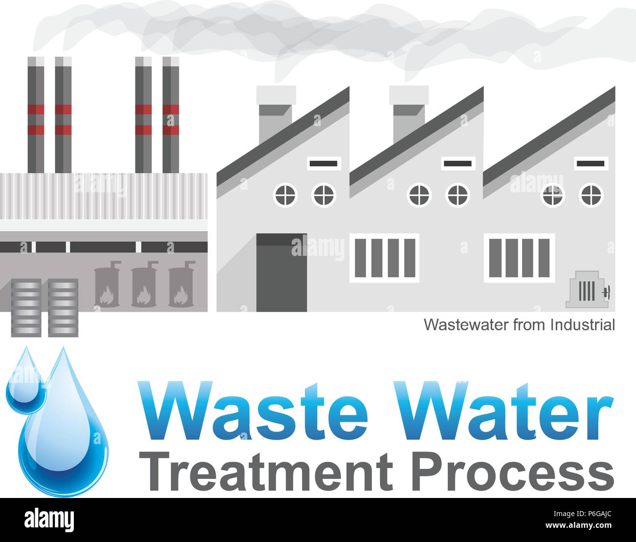 Wastewater treatment is a process used to convert wastewater which is water no longer needed or suitable for its most recent use into an effluent that - Stock Image
