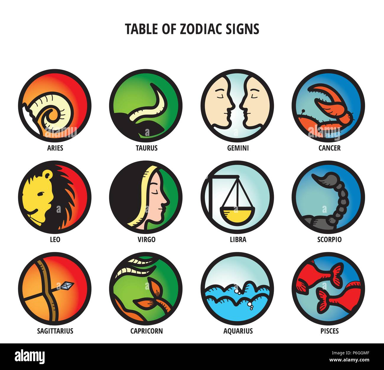 Zodiac Signs Stock Photos & Zodiac Signs Stock Images - Alamy