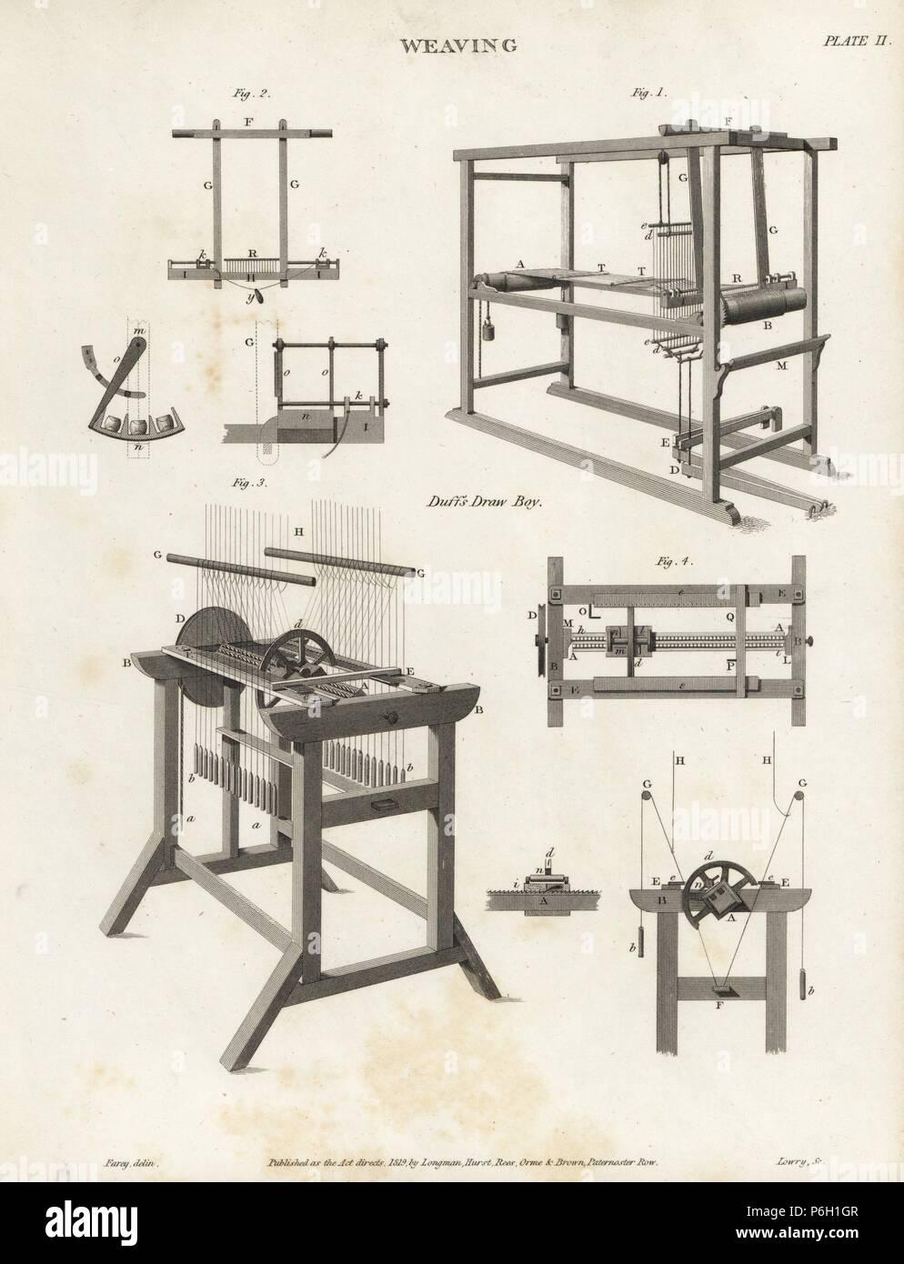 Duff's draw boy, a thread-arranging machine for a drawloom