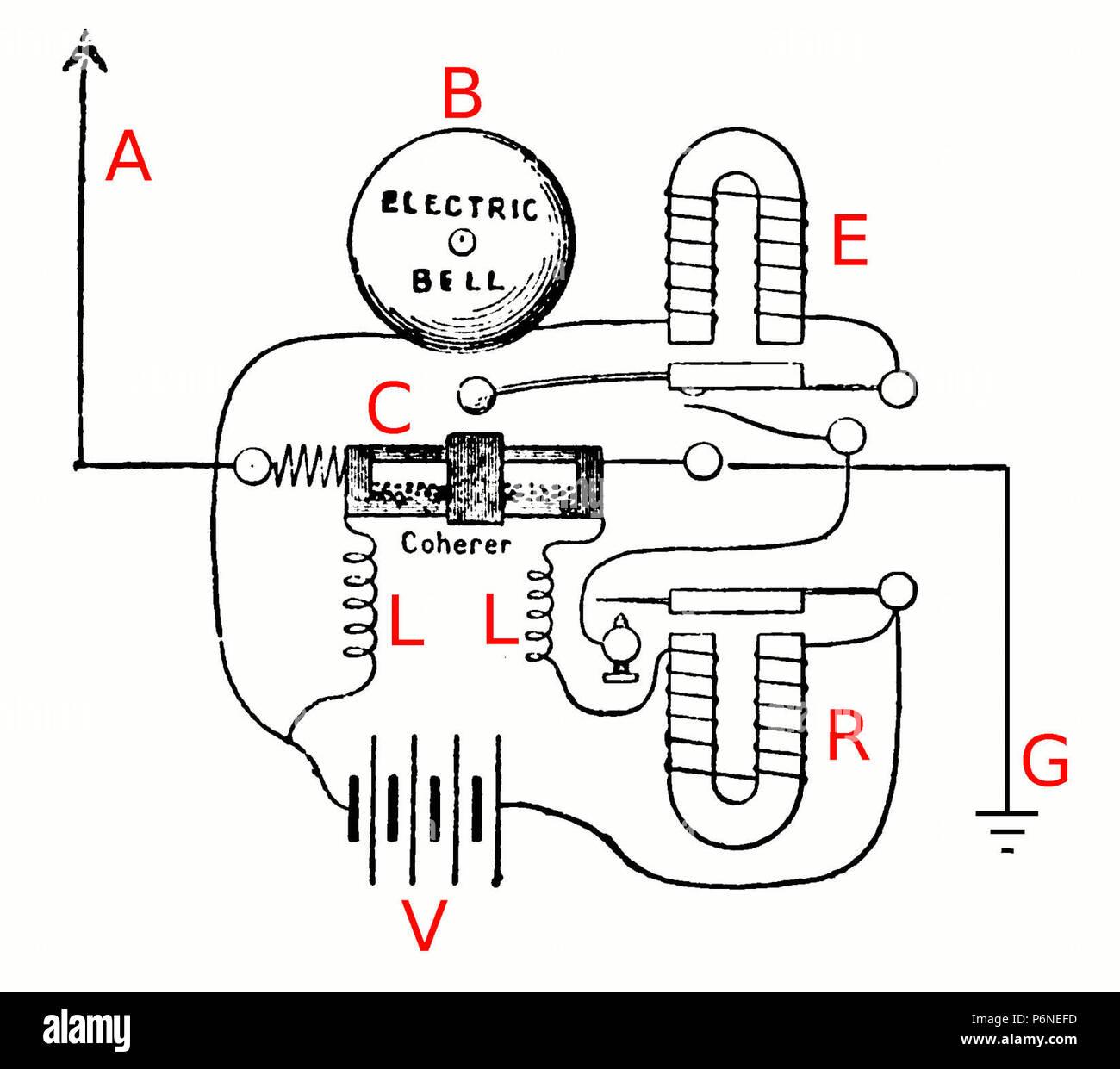 Superb Circuit Of Popovs Lightning Detector Stock Photo 210684753 Alamy Wiring Database Rimengelartorg