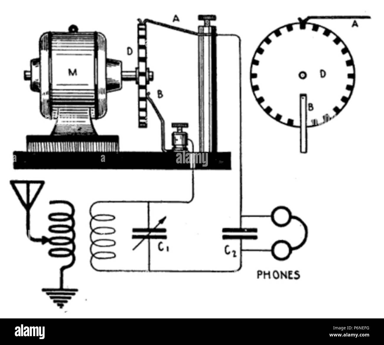 Commutator Black And White Stock Photos Images Alamy Schematic Diagram Of Disk Dynamo Radio Receiver With Poulsen Tikker Consisting A Turned By Motor