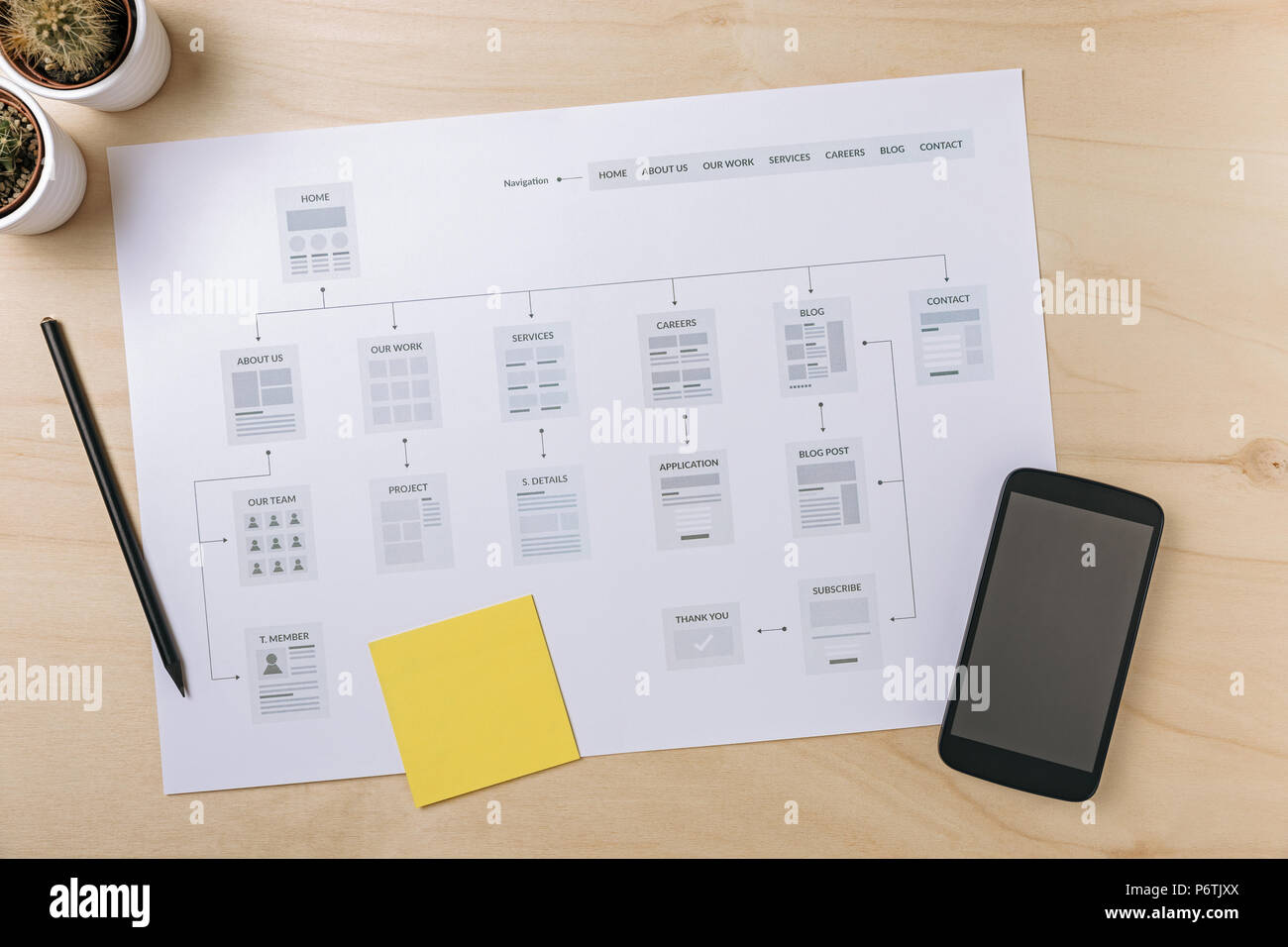 Website planning. Web designer workplace with website sitemap. Flat lay Stock Photo