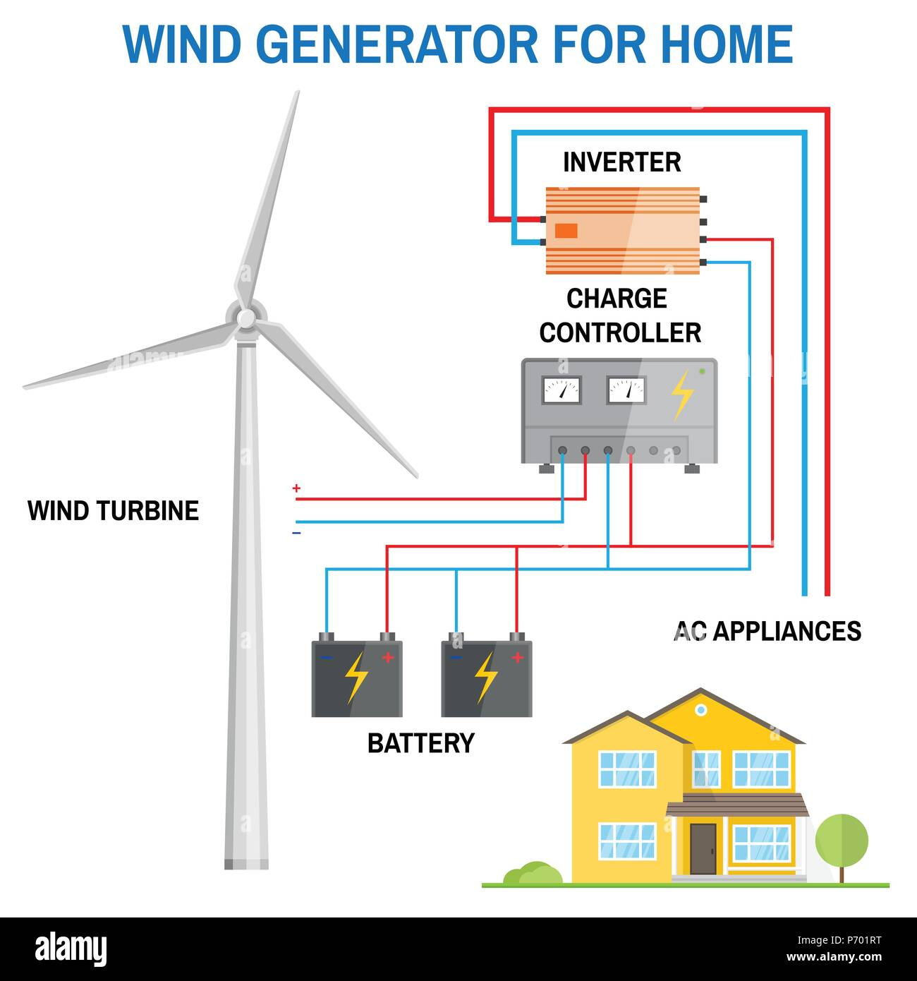 Turbine Stock Vector Images Alamy Wind Schematic Generator For Home Renewable Energy Concept Simplified Diagram Of An Off Grid