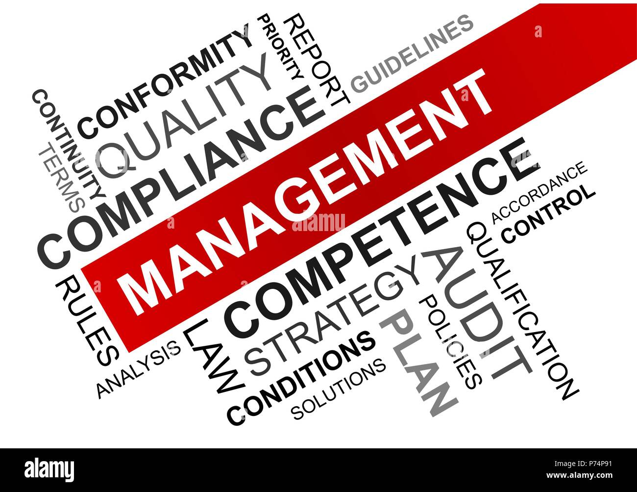 wordcloud for management in business with compliance and competence - Stock Image