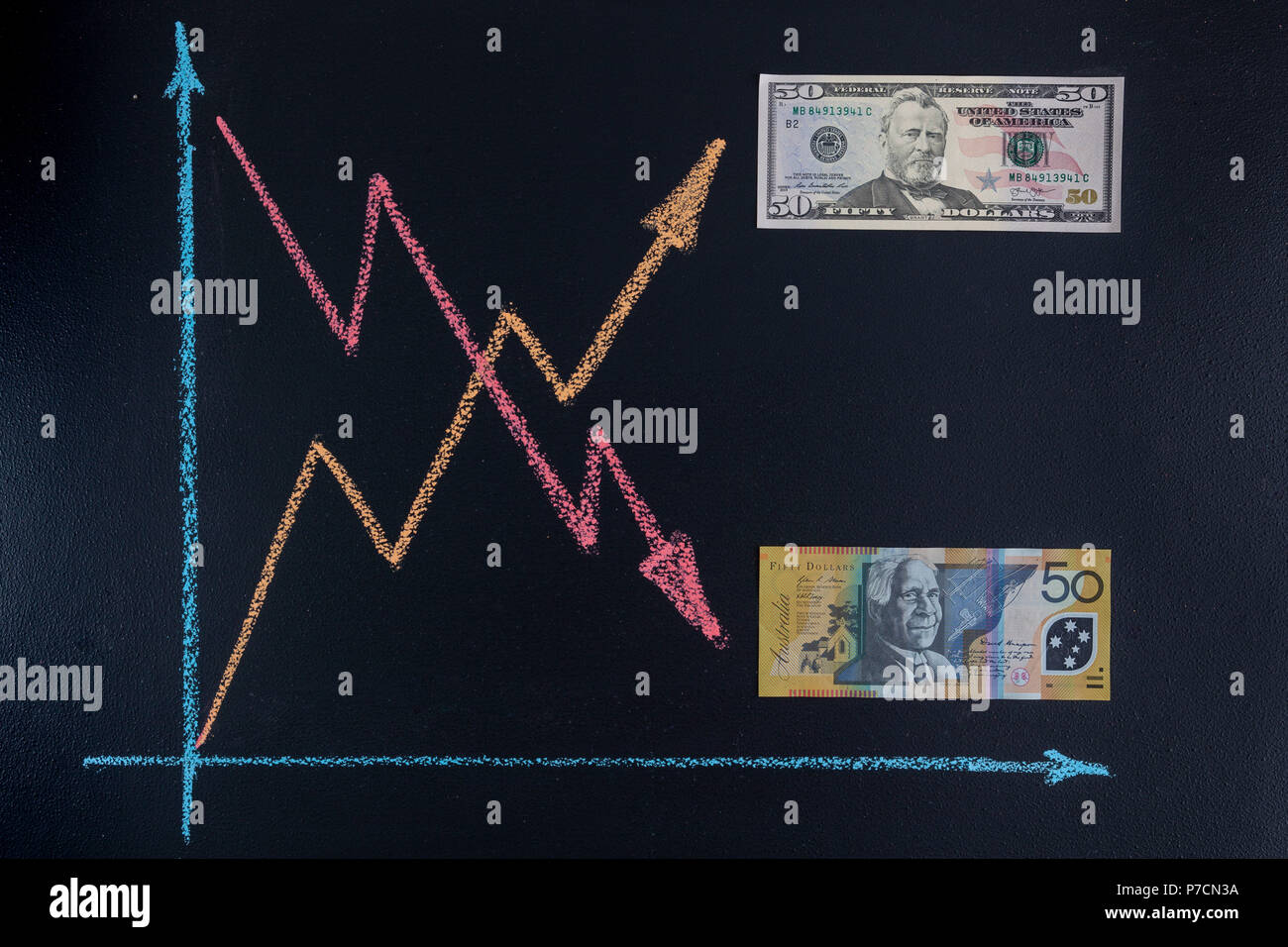 Forex currency trends concept - USD going up while AUD going down. Depicted with chalkboard line graphs and paper currency. - Stock Image