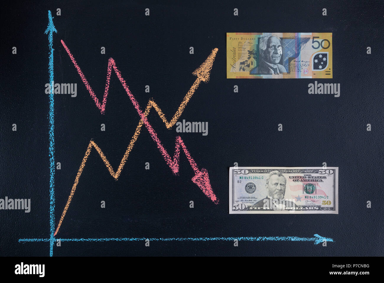 Forex currency trends concept - USD going down while AUD going up. Depicted with chalkboard line graph and paper currency. - Stock Image