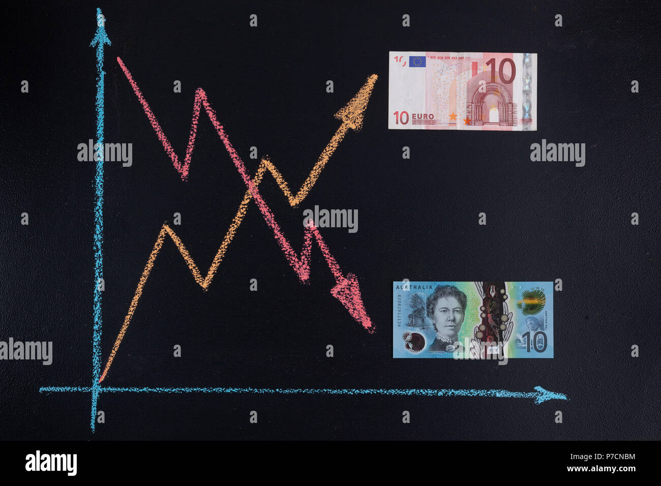 Forex currency trends concept - AUD going down while EUR going up. Depicted with chalkboard line graph and paper currency. - Stock Image
