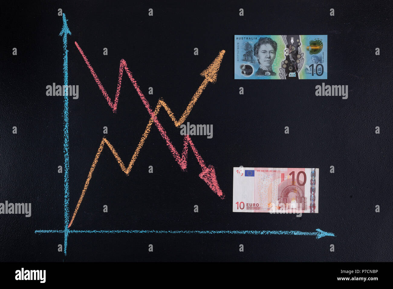 Forex currency trends concept - EUR going down while AUD going up. Depicted with chalkboard line graph and paper currency. - Stock Image
