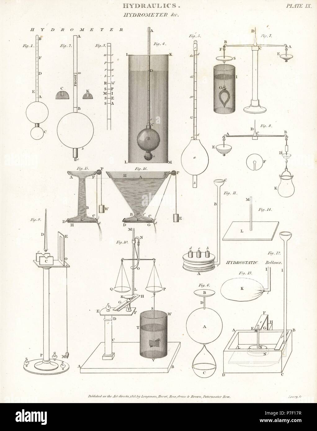 Types of hydrometers, 18th century, by Clark 2,3, John Theophilus Desaguliers 4, Jean-Andre De Luc 5, and William Nicholson 6. Copperplate engraving by Wilson Lowry from Abraham Rees' Cyclopedia or Universal Dictionary of Arts, Sciences and Literature, Longman, Hurst, Rees, Orme and Brown, London, 1818. - Stock Image