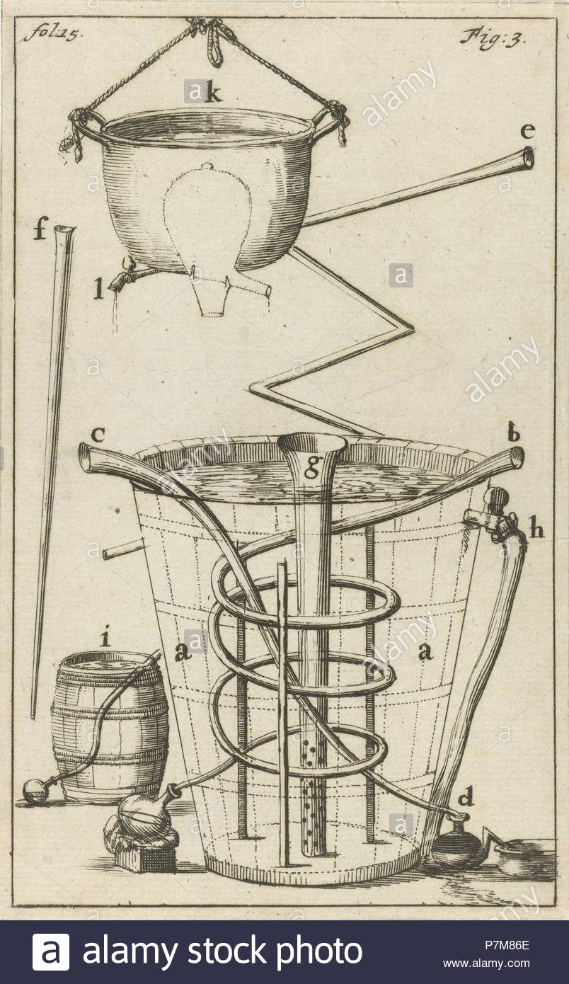 distiller with indications AK, Jan Luyken, Jan Claesz ten Hoorn, 1689. - Stock Image