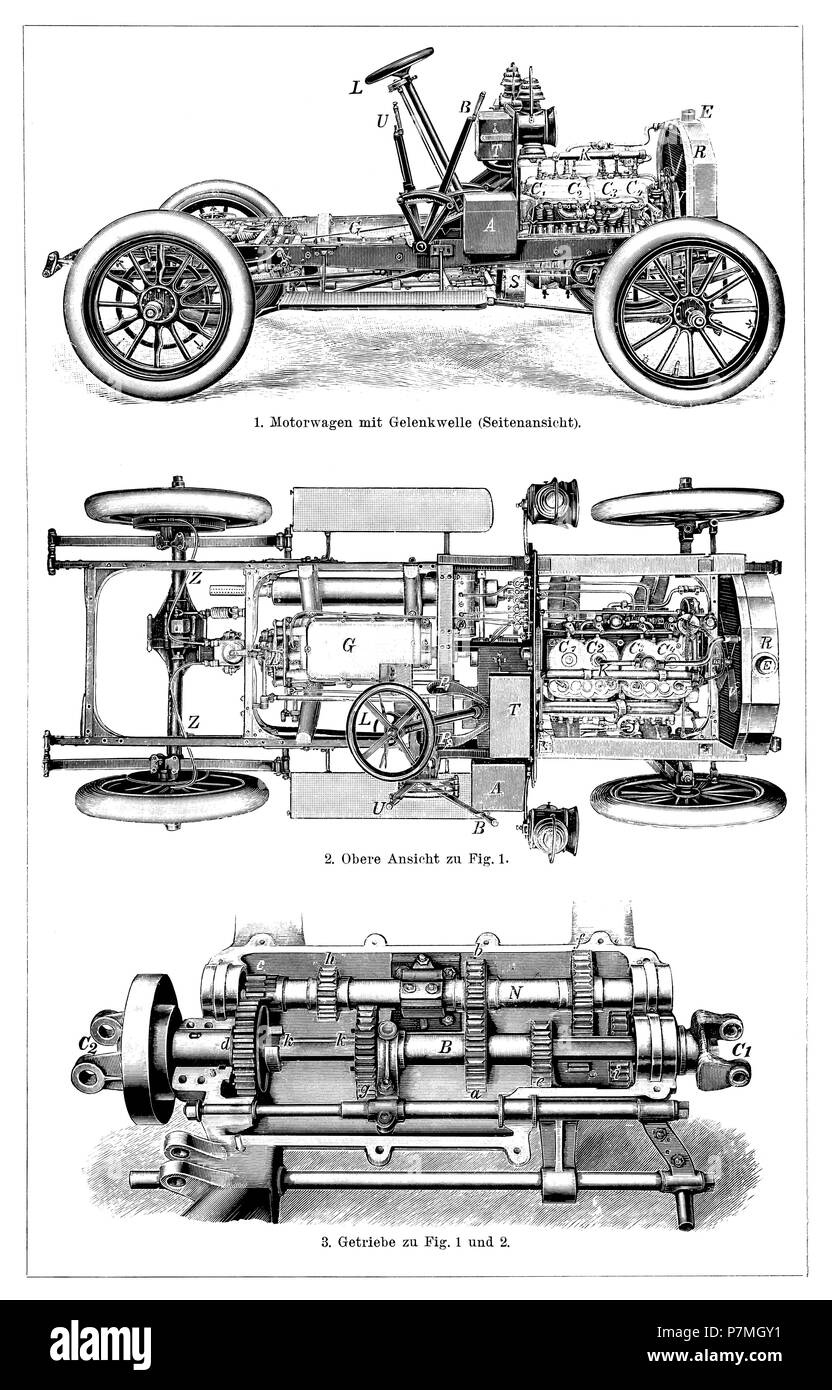 Motor vehicle with drive shaft, seen from the side (top) and from the top (center). Below: the associated gearbox, - Stock Image