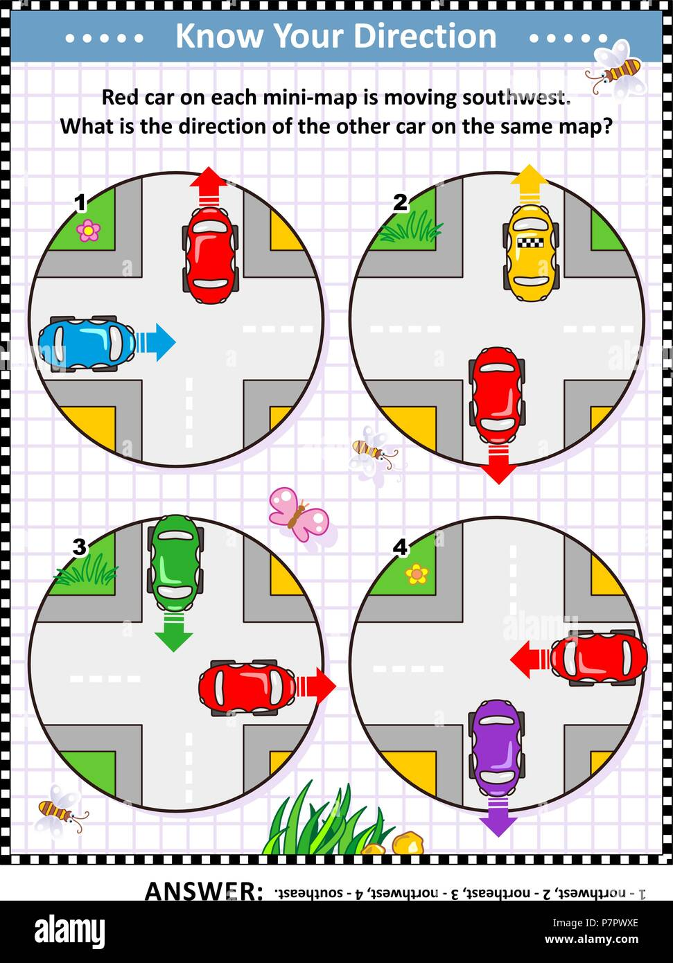 Map skills learning and training activity page or worksheet: Red car on each mini-map is moving southwest. What is the direction of the other car? - Stock Vector
