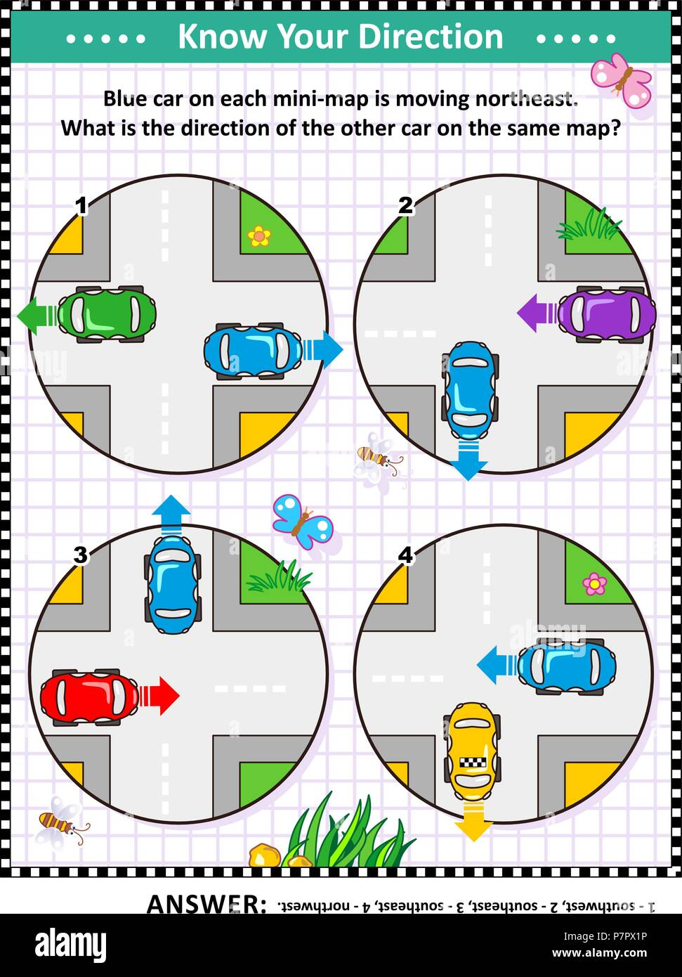 Map skills learning and training activity page or worksheet: Blue car on each mini-map is moving northeast. What is the direction of the other car? - Stock Vector