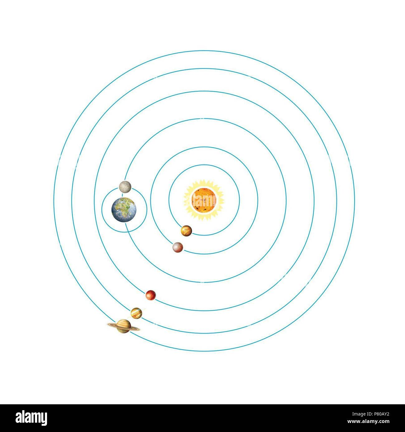 Heliocentric Theory High Resolution Stock Photography And Images Alamy