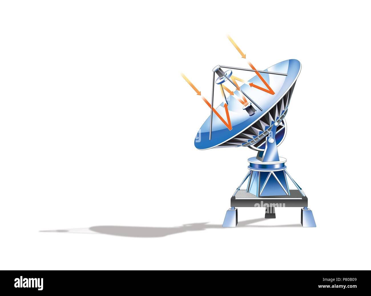 Radio telescope with parabolic antenna.