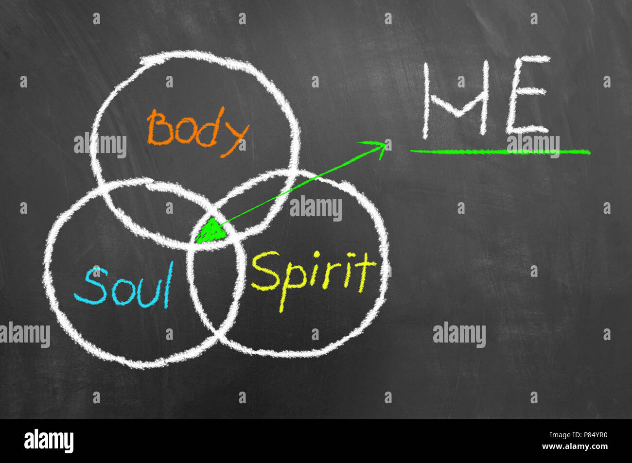 Equilibrium between body soul and spirit colorful chalk drawing illustration on blackboard or chalkboard as lifestyle healthy balance concept - Stock Image