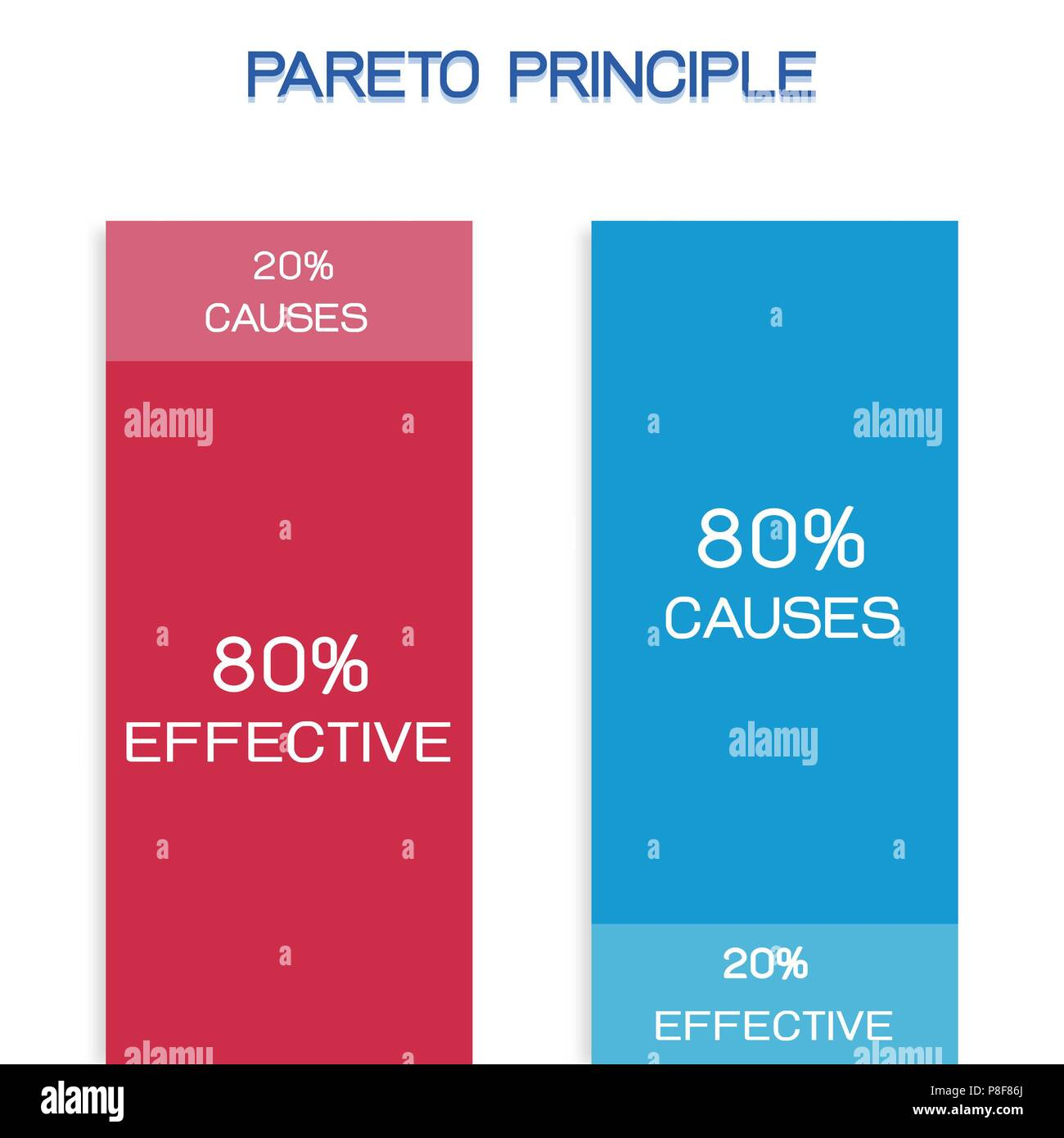 Business Concepts Pareto Principle Law Of The Vital Few Or 8020