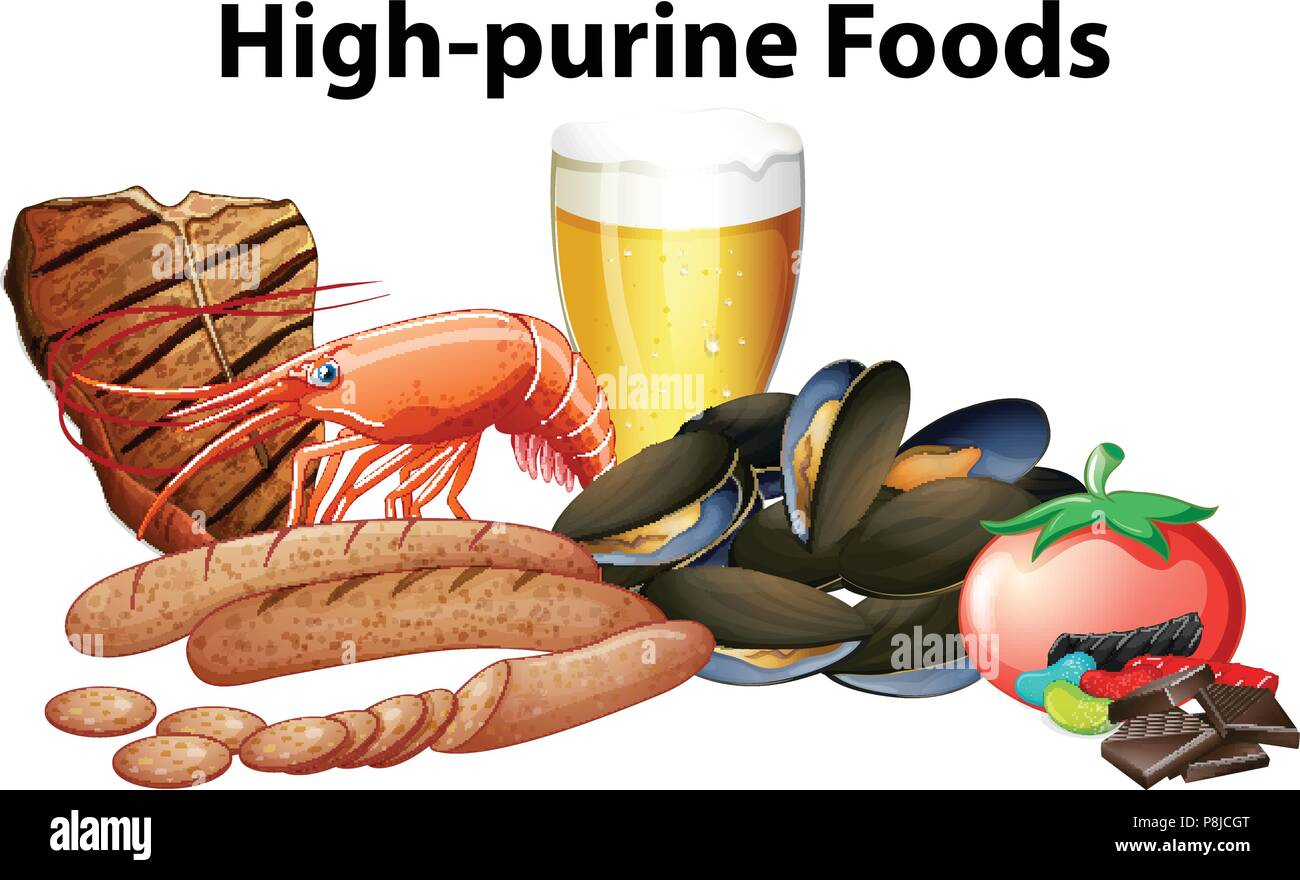 A Group of High Purine Food illustration - Stock Image
