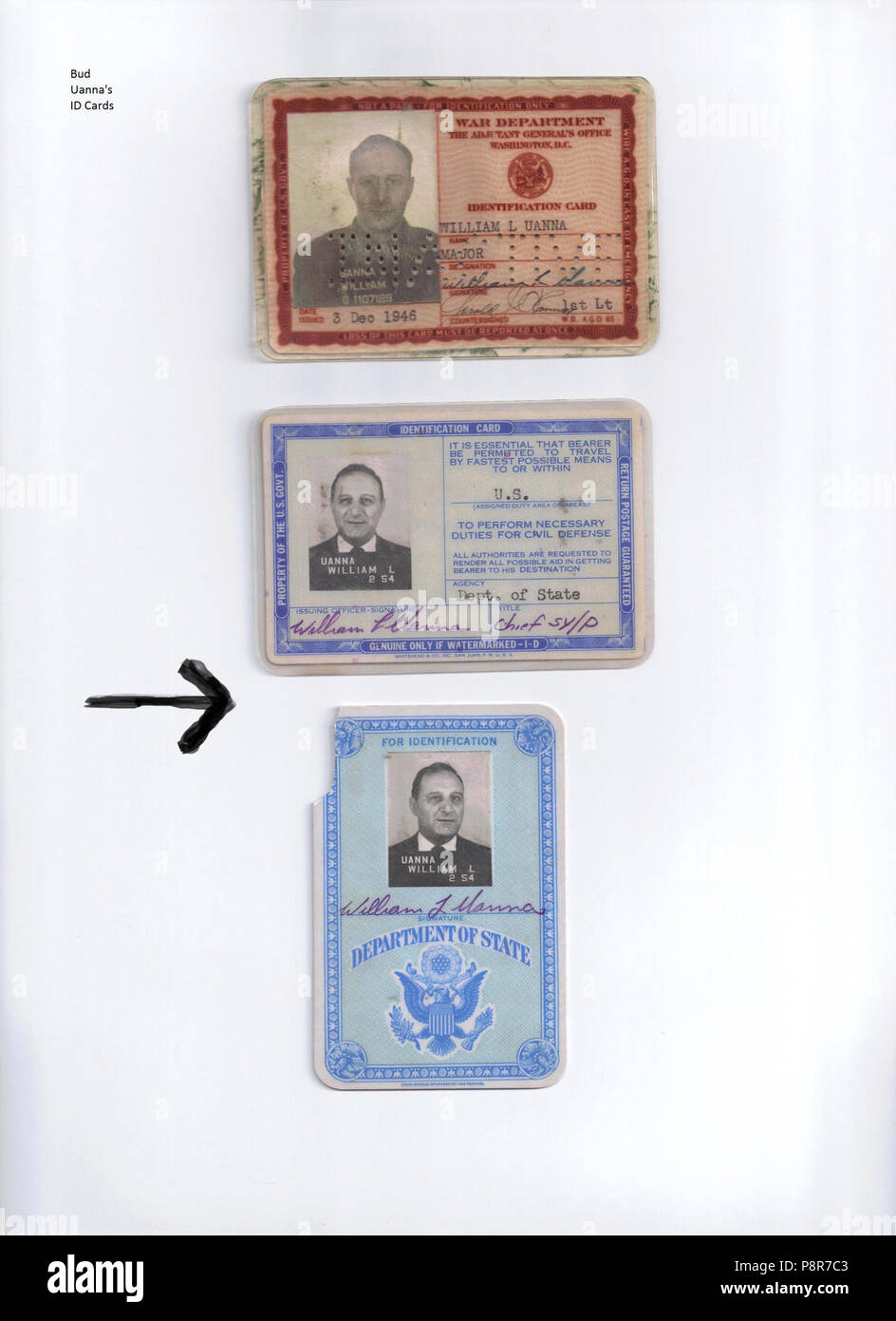 A Clue in an ongoing murder investigation Bud Uanna ID Cards p. 3. - Stock Image