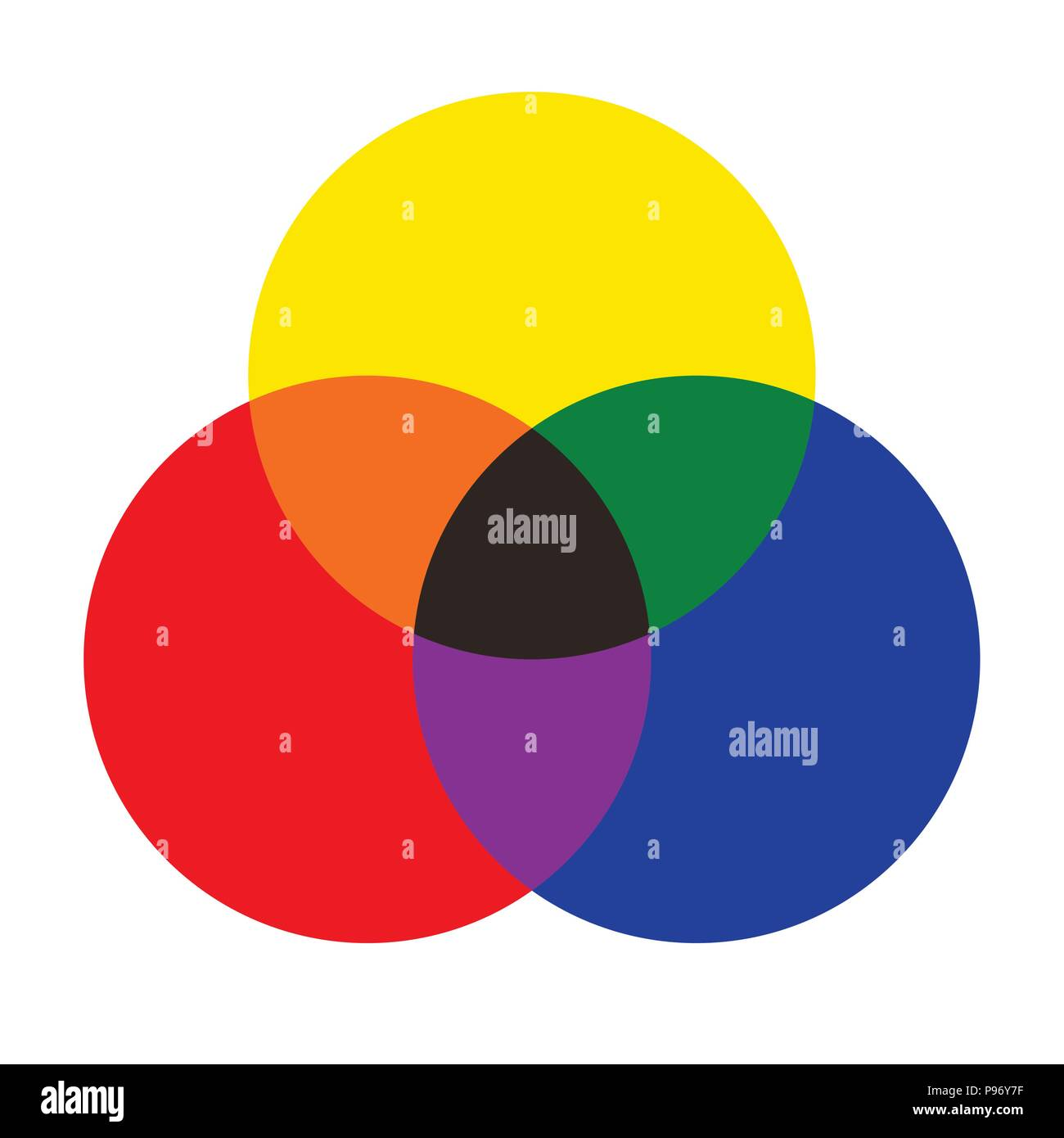ryb color blending red yellow blue this system is used by
