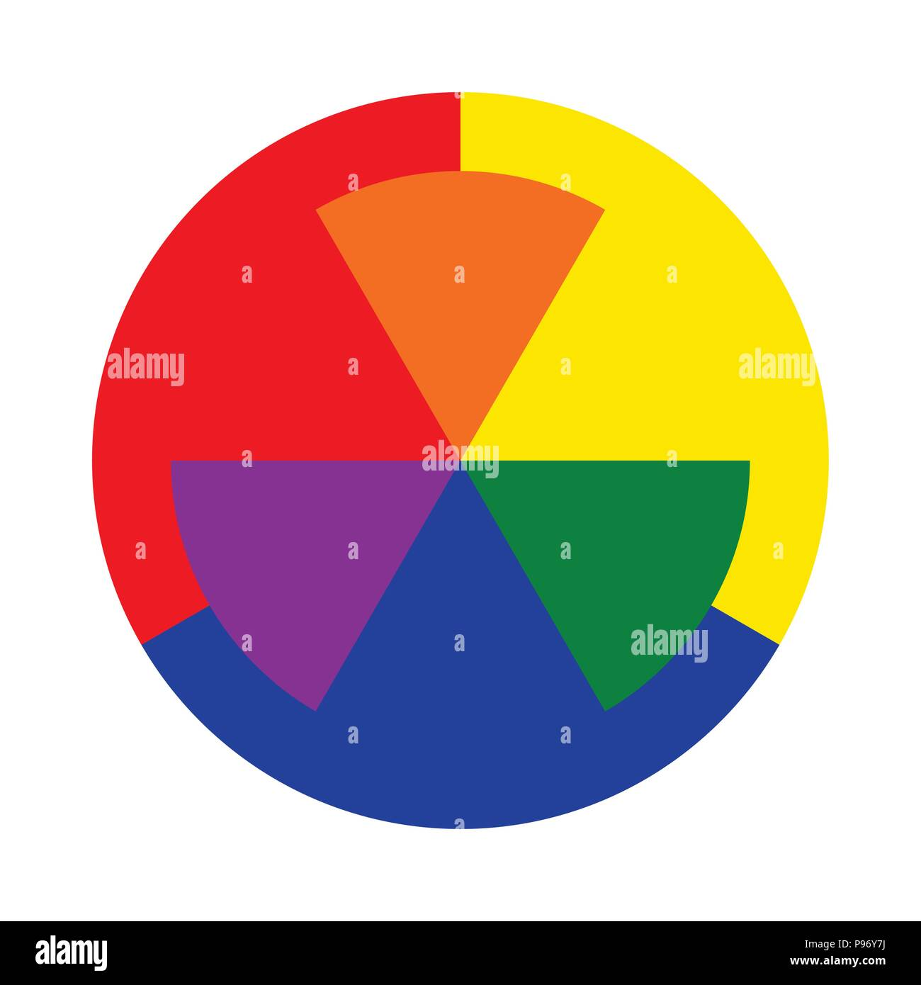 Ryb Color Wheel Red Yellow Blue This Color System Is Used By
