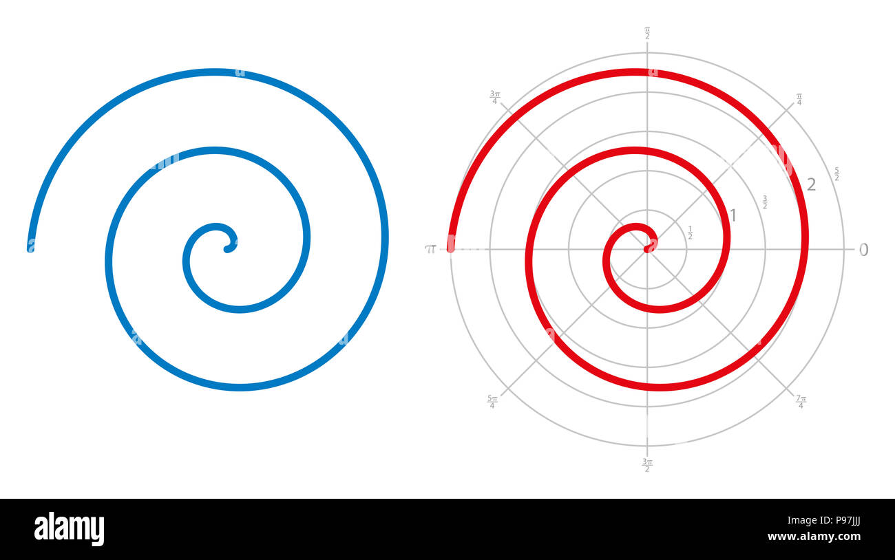 Archimedean spiral on white background. Three turnings of one arm of an arithmetic spiral, rotating with constant angular velocity. - Stock Image