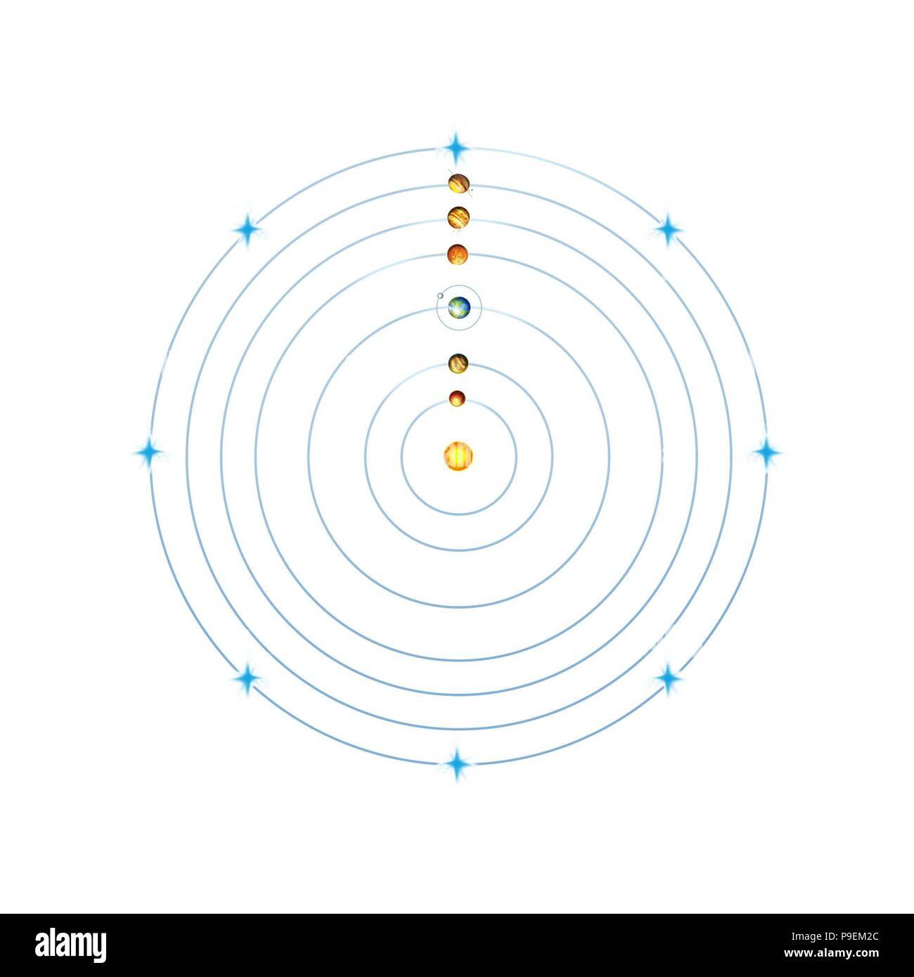Copernican heliocentric system Stock Photo: 212379396 - Alamy