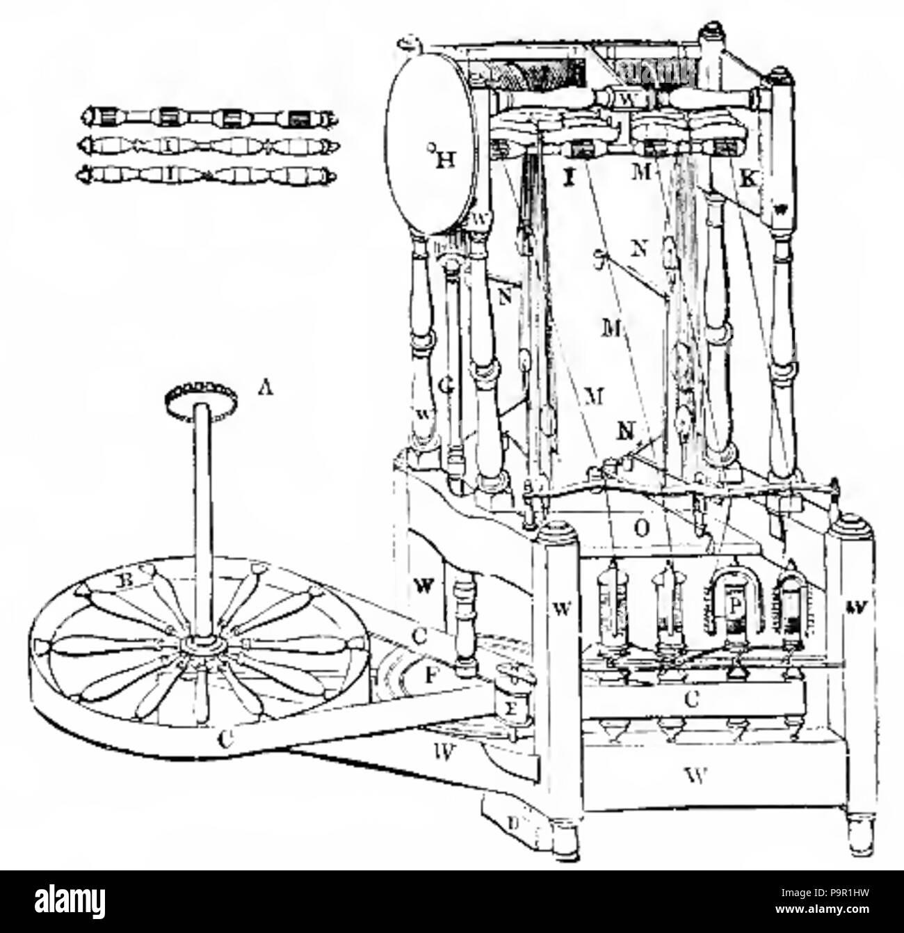 152 Arkwright Spinning frame Marsden 212 Stock Photo: 212562501 - Alamy