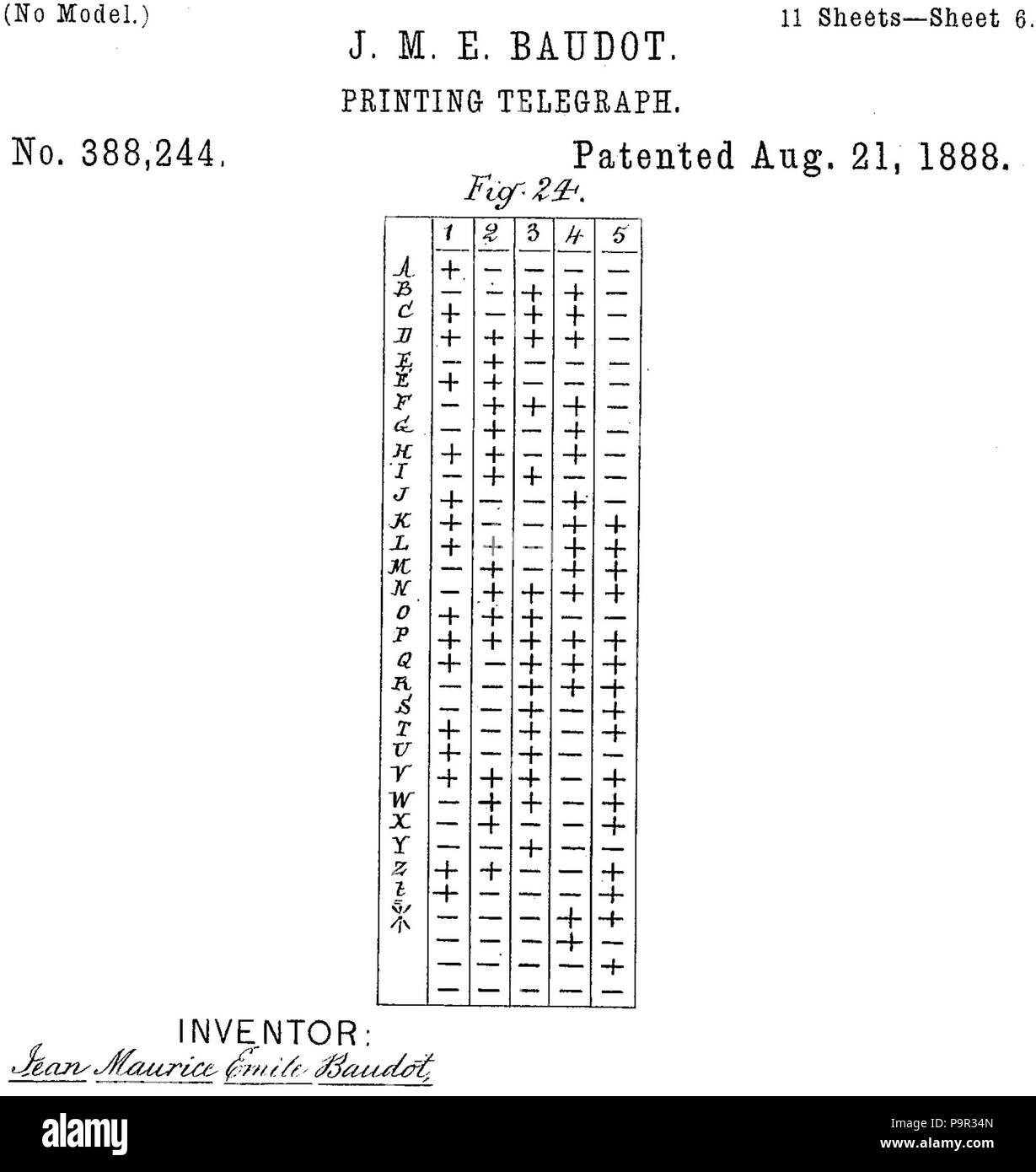189 Baudot Code - from 1888 patent Stock Photo