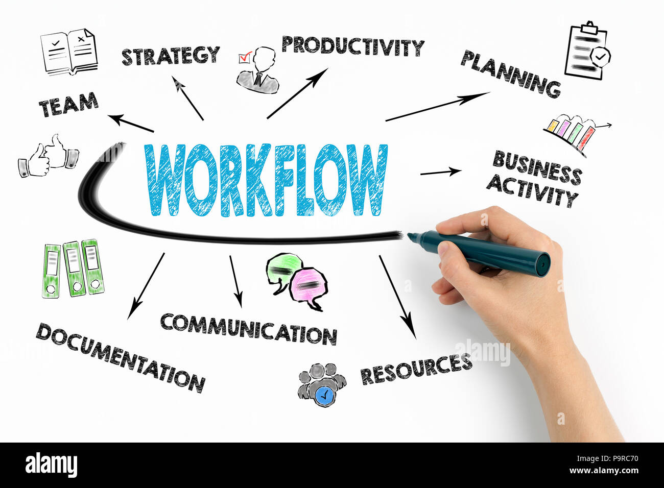 Workflow Concept. Chart with keywords and icons on white background - Stock Image