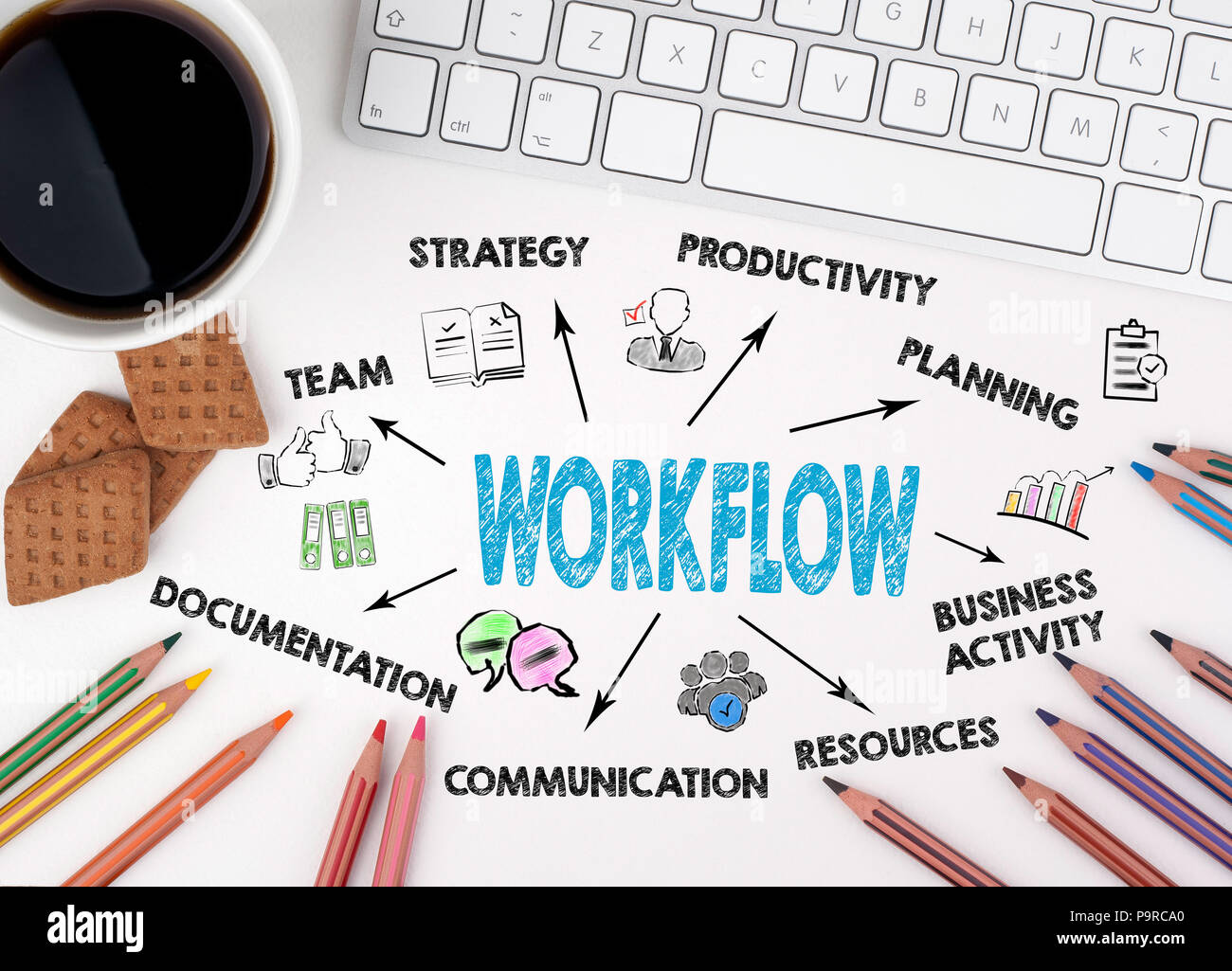 Workflow abstract Concept. Chart with keywords and icons. White office desk - Stock Image