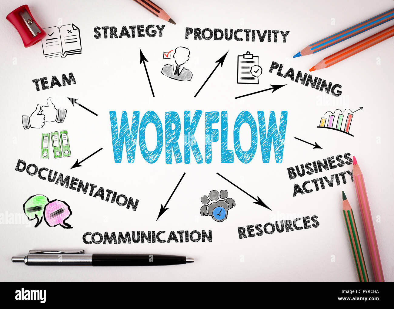Workflow Concept. Chart with keywords and icons on white desk with stationery - Stock Image
