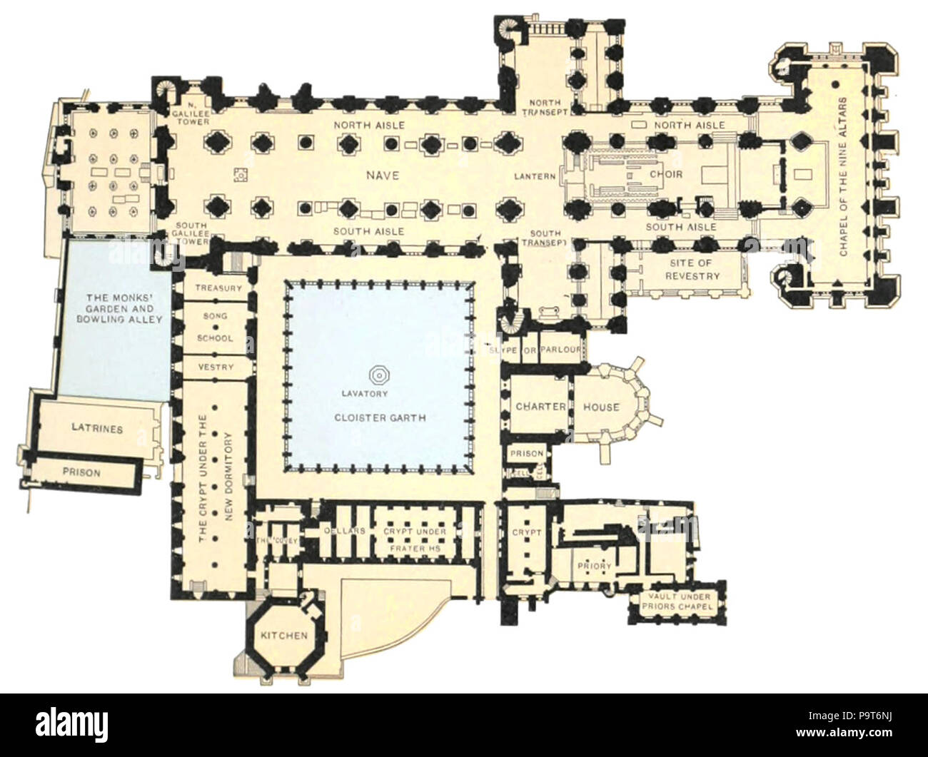 290 Catholic Encyclopedia - Ground Plan of Durham Cathedral and Abbey - Stock Image