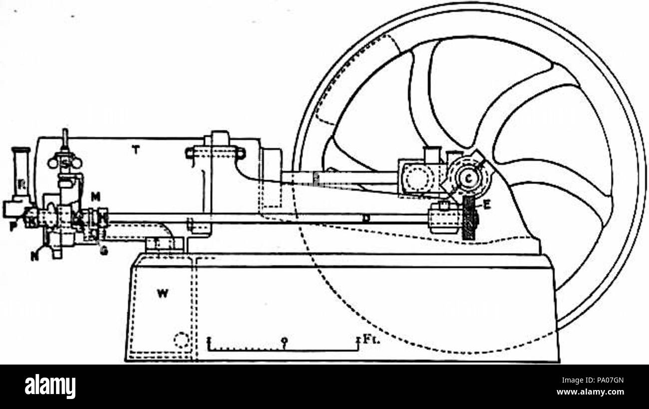 Otto Cycle Engine - Stock Image