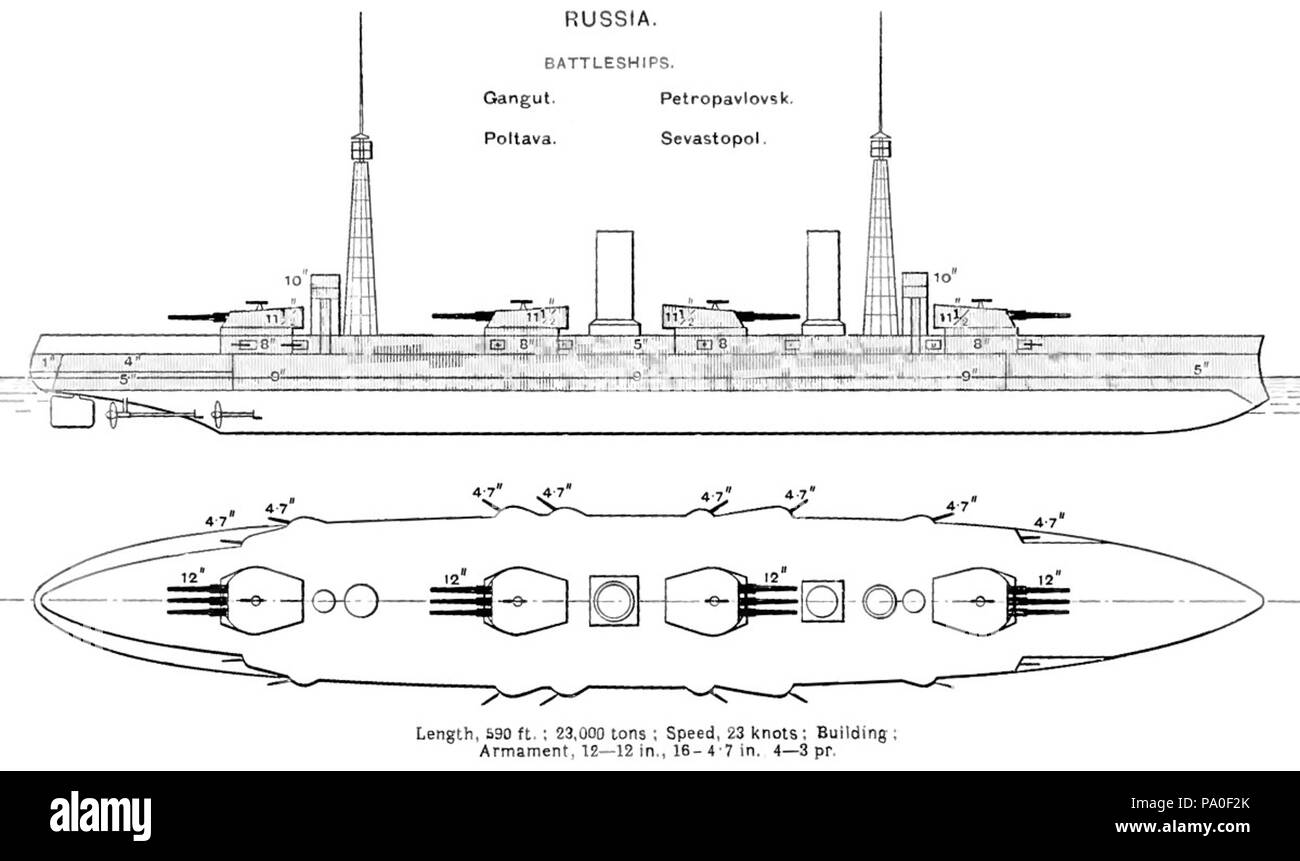 Right elevation and deck plan diagrams of russian gangut class right elevation and deck plan diagrams of russian gangut class battleship numbers on top diagram show armour thickness shaded areas in inches ccuart Images