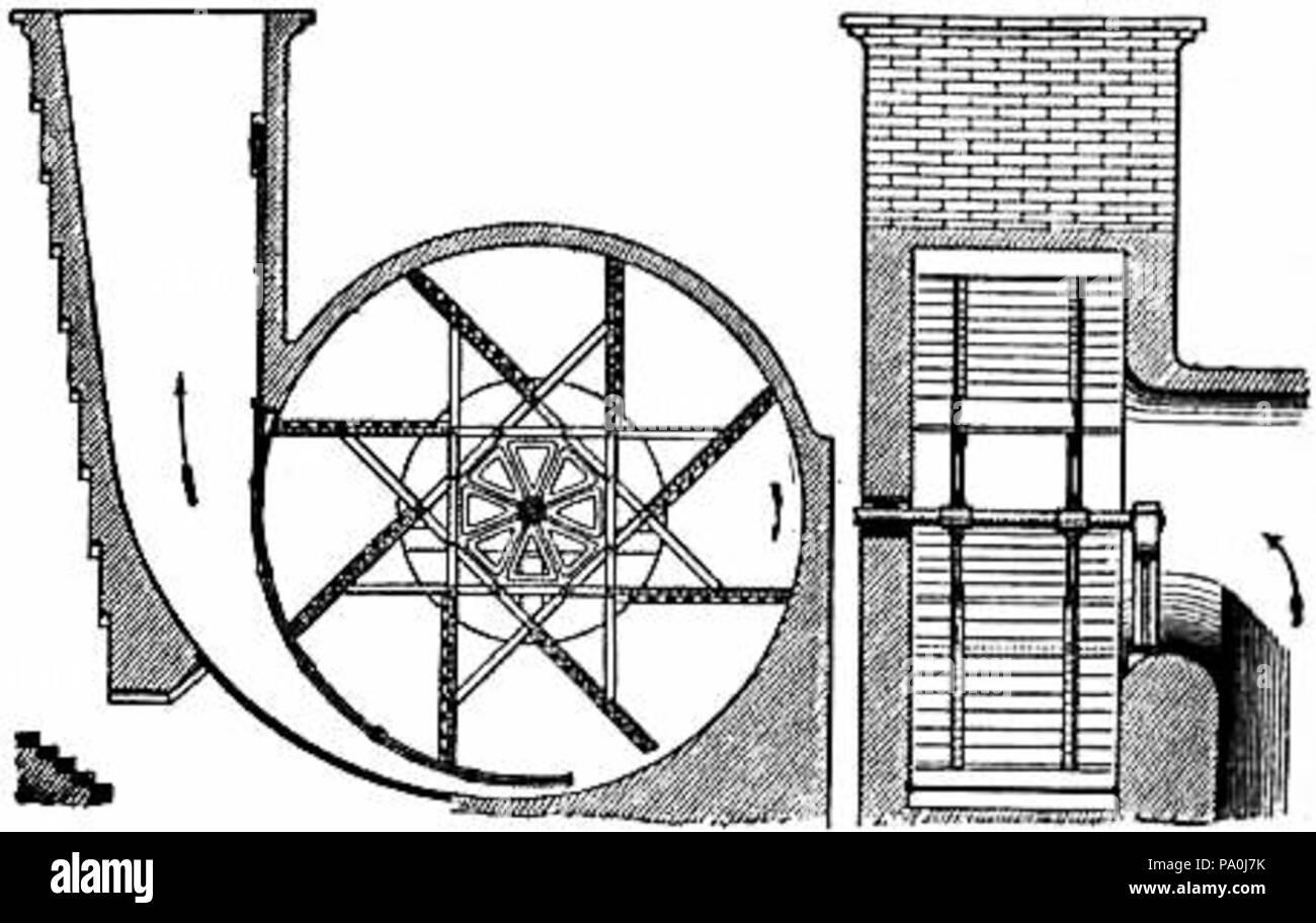 601 EB1911 - Coal Fig. 12.—Guibal Fan Stock Photo